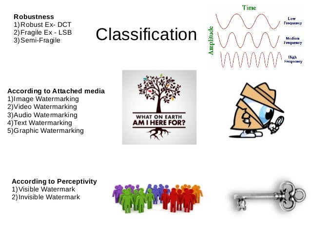 digital watermarking applications and advantages ppt