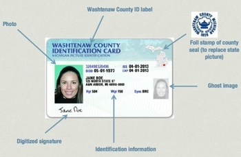 documents to support your identity adult passport applications