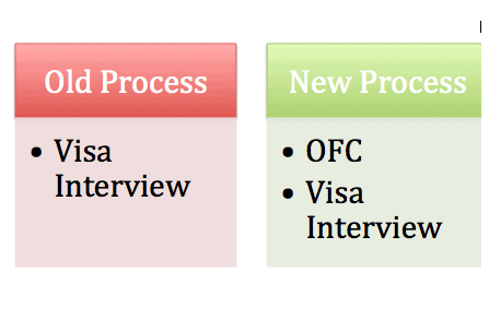 us b1 visa application for a student