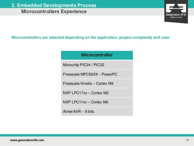 microchip tcp ip application notea for pic32