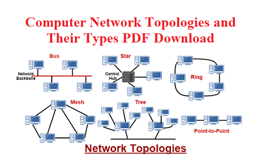 types of computer applications pdf